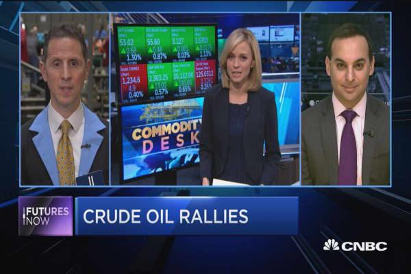 Futures Now: Crude oil rallies