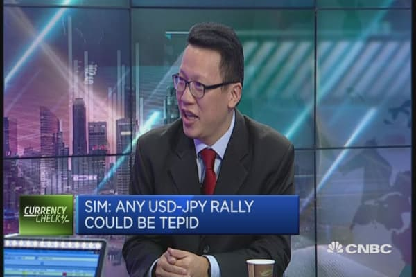 Dollar/yen trade is difficult to trade: Strategist