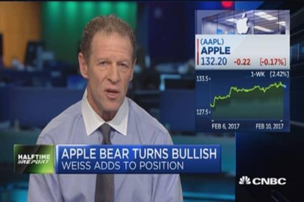 Buy Apple near record high?