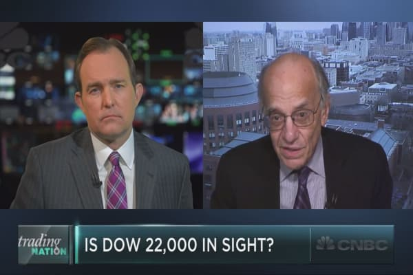 Here's the biggest risk to the rally: Siegel