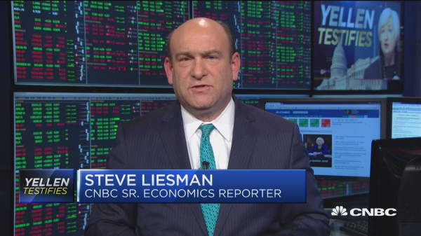 Yellen: Rate hike evaluated at upcoming meetings