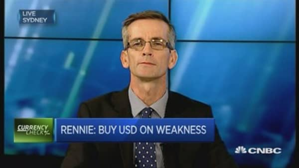 Buy weakness in US dollar: Pro