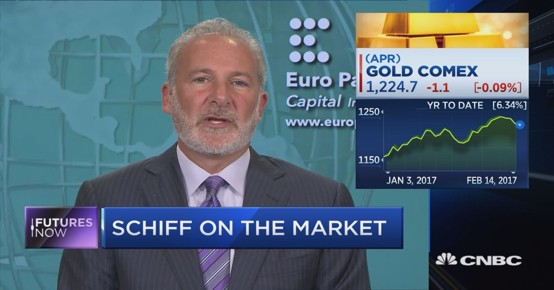 Strategist Peter Schiff: Gold, Inflation \'Going Much, Much Higher ...