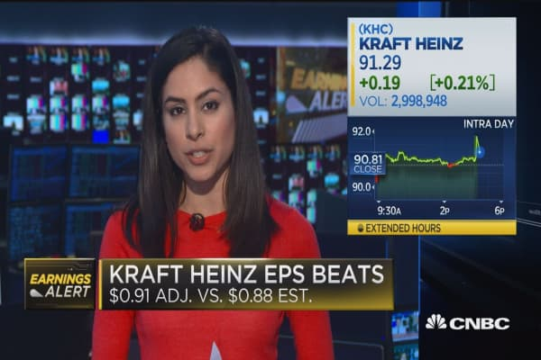 Kraft Heinz beats on top & bottom lines