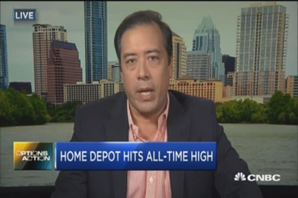 Options Action: Home Depot hits all-time high