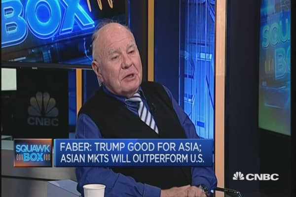 Trump is good for Asia: Marc Faber