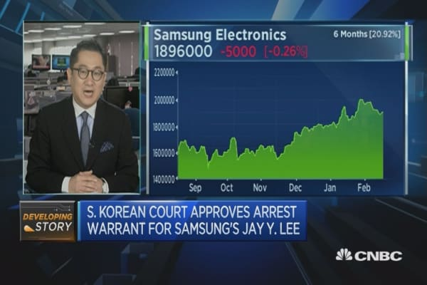 What is next for Samsung?