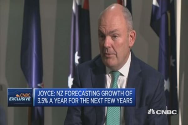Biggest risks to New Zealand economy are external factors ...