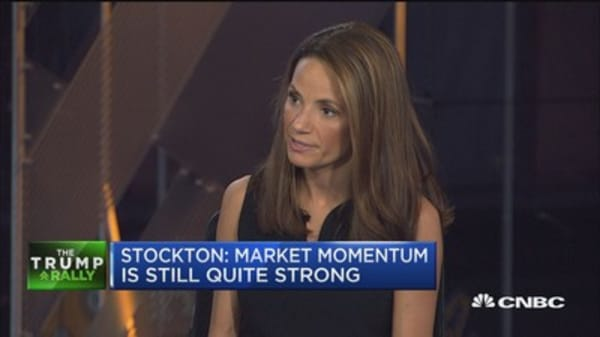 2,400 level on S&P 500 is within reach: Katie Stockton