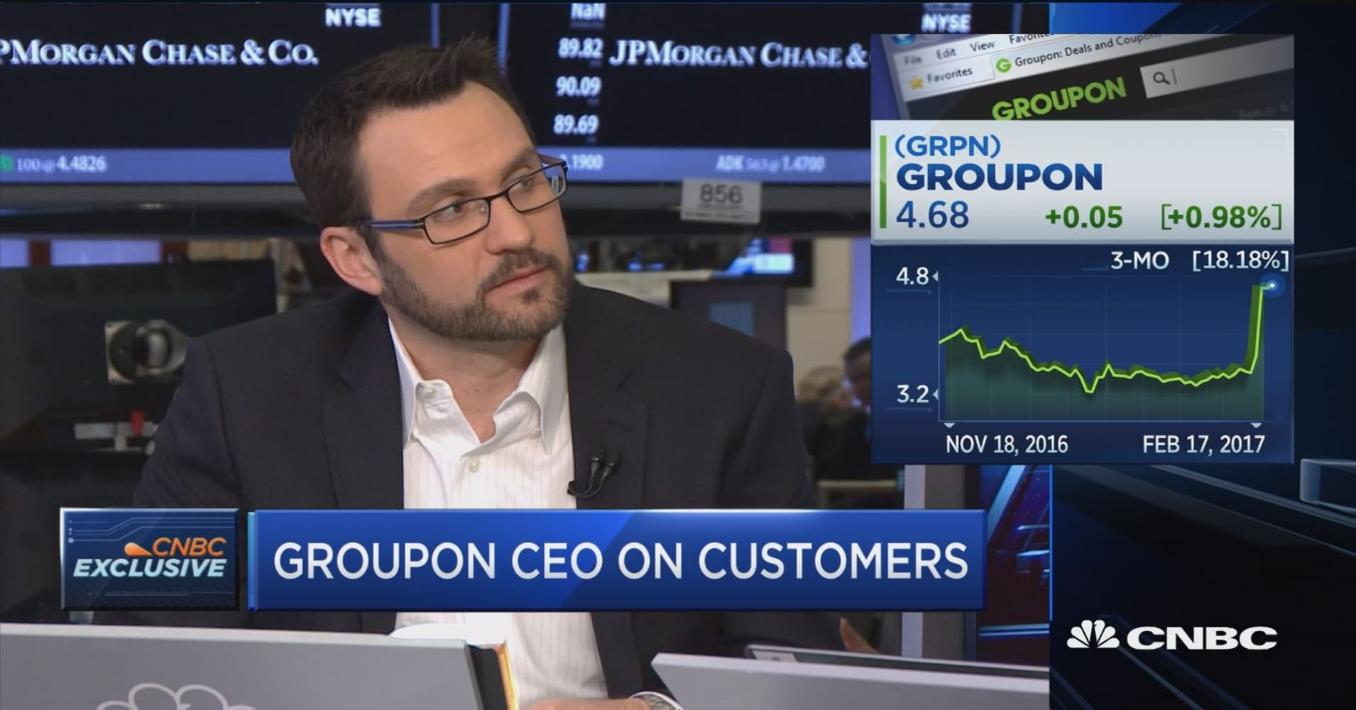 Groupon Stock Quote Groupon Ceo Warns Young Executives To 'beware Of The Limelight'