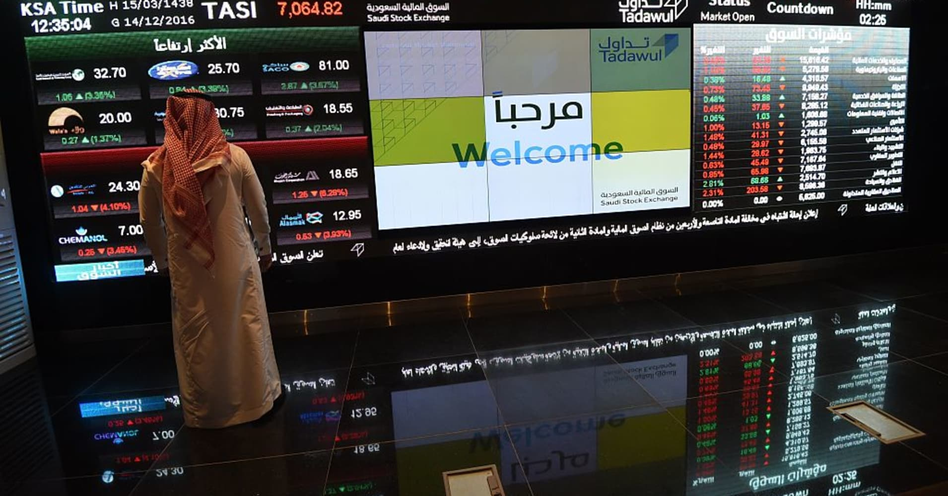 Image result for Shares of Saudi shopping mall giant slip in major IPO launch