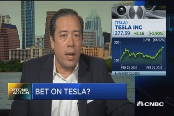Options Action: Bet on Tesla?