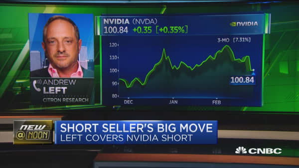 Left closes Nvidia short, increases Mobileye short