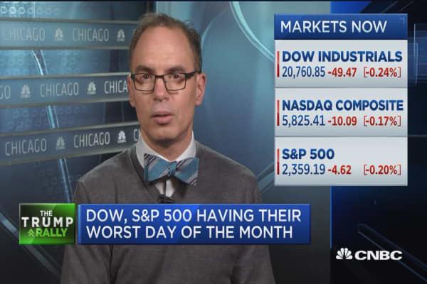 Rise of investor pessimism