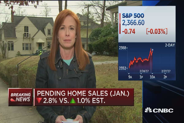 Pending home sales down 2.8% in January