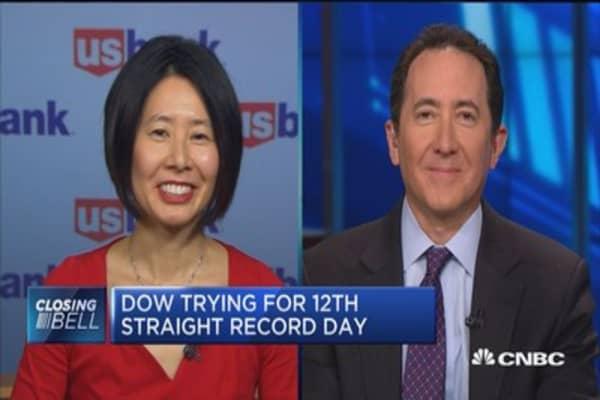 Kopp: Frothiness in market, but we're still sanguine