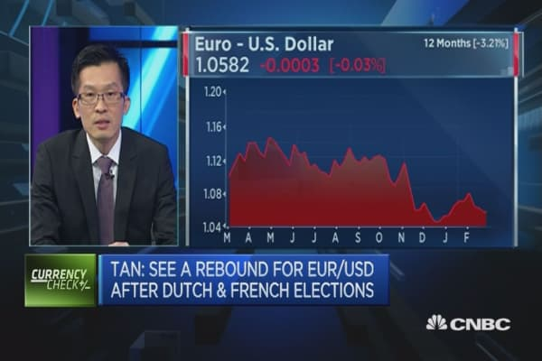 ECB could get more hawkish: Analyst