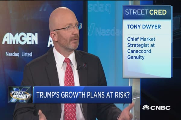 Trump growth plans at risk?