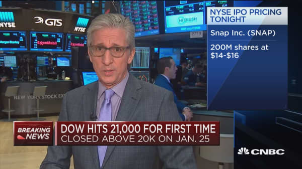 Dow hits 21,000 for the first time