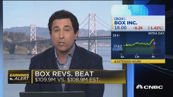 Box Q4 Loss ($0.10) vs. ($0.14) Est.
