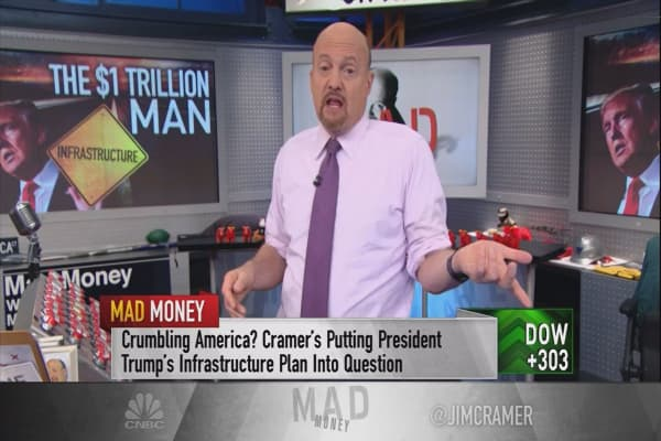 Cramer: 2 infrastructure plays if the new kinder, gentler Trump is here to stay