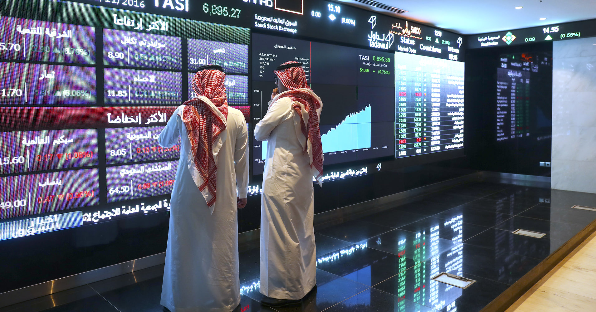 Saudi Arabia's stock exchange makes its debut on global emerging markets indexes