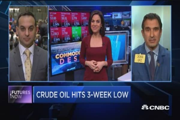 Futures Now: Crude oil hits 3-week low