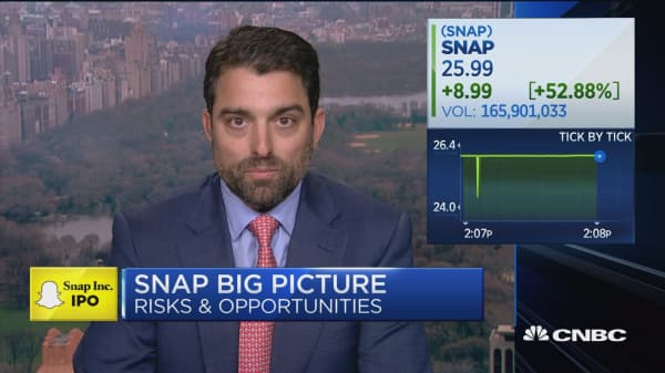 The bear case for Snap