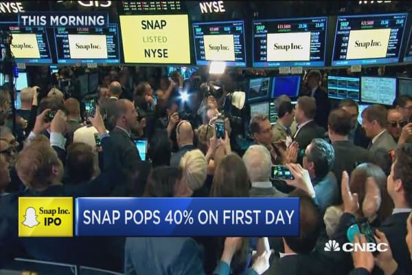 Snap pops 40% on first day