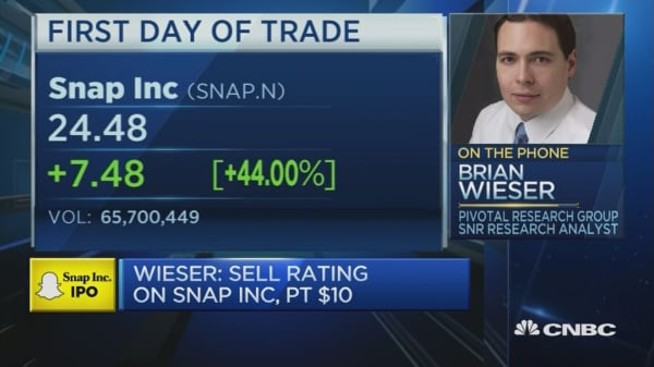 Reality is that Snap is only worth 'so much': Analyst