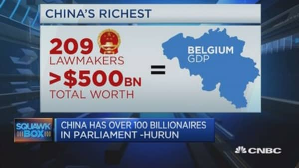 China's billionaire lawmakers
