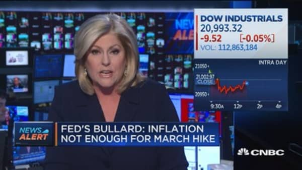 Fed's Bullard: March hike not justified by economy -WSJ
