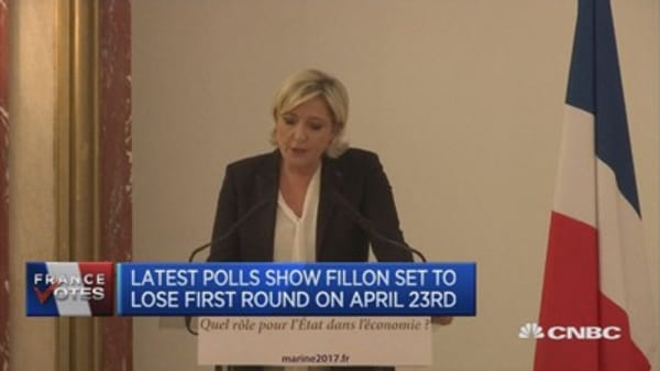 French presidential manifestos: Macron vs. Le Pen