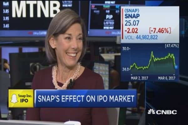 Snap's effect on IPO market