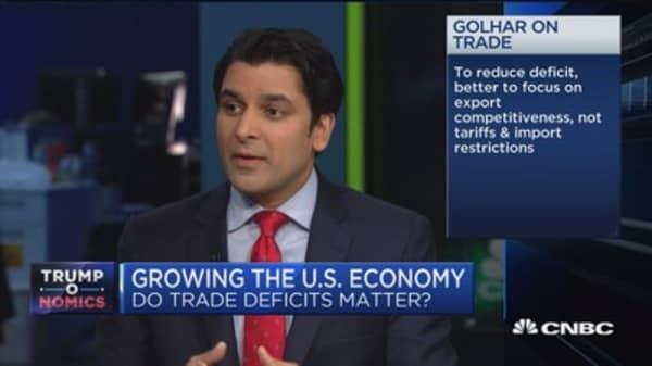 Do trade deficits matter?