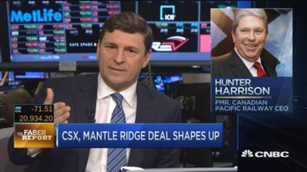 Faber Report: CSX, Mantle Ridge deal shapes up