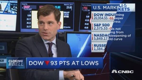 Santoli: No real warning signs of deeper market stress