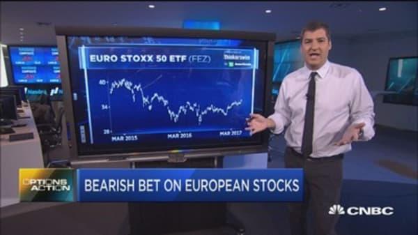 Options Action: Bearish bet on European stocks