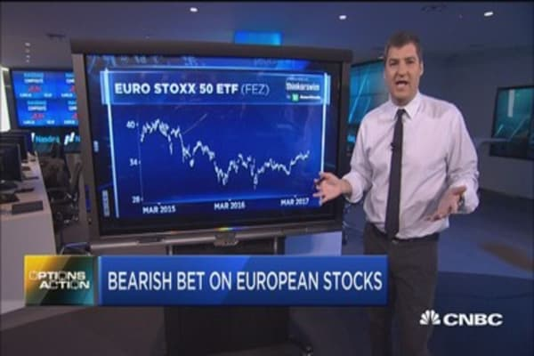 Options Action: Bearish bet on European stocks