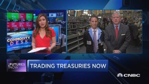 How to trade bonds ahead of the Fed