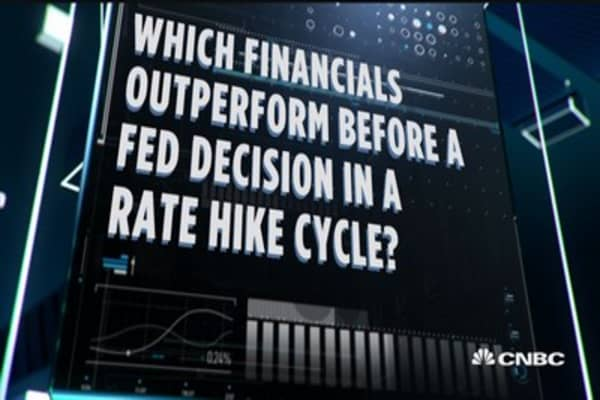 Financials anticipate the Fed's decision