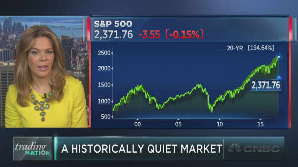 Stocks are doing something they haven't done since 1994