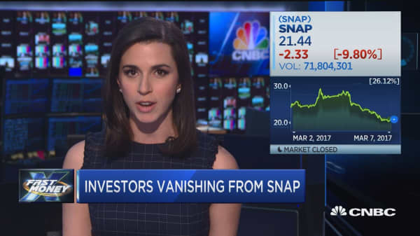 Investors vanishing from Snap