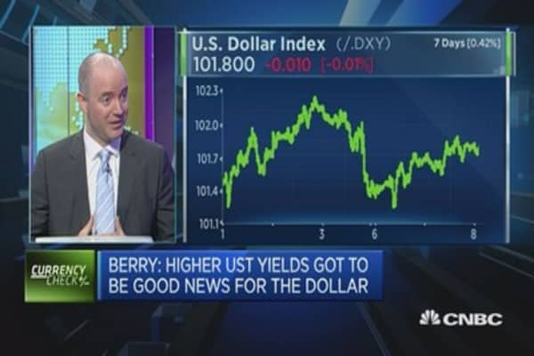 Prospects for dollar have improved a lot: Strategist