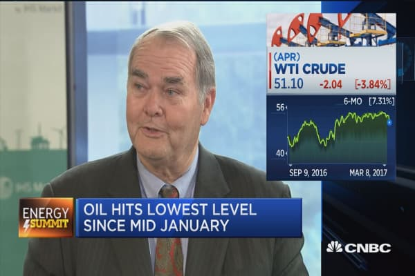 Laredo Petroleum CEO: Over next 2-3 years, oil prices will recover nicely