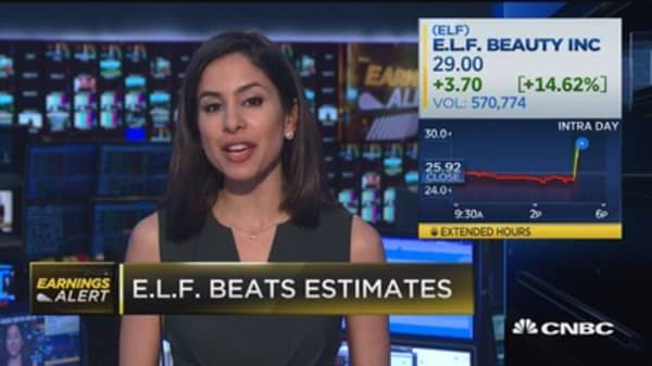 ELF beats Street expectations