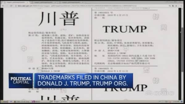 From spas to hotels, Trump gets trademarked in China