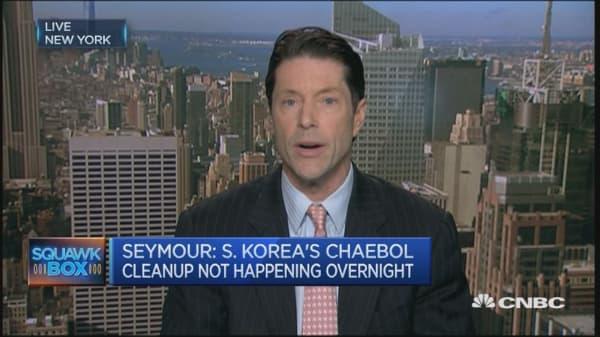 Chaebol reform won't happen overnight: Expert