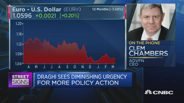 Euro is still very strong: Expert