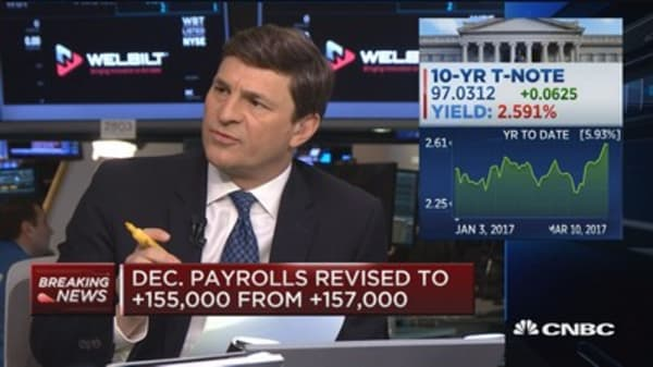 Cramer: More jobs coming due to makeup of jobs report